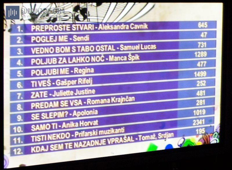 Slovenska popevka 2009 - glasovanje ljudstva (Foto: Alesh Maatko)