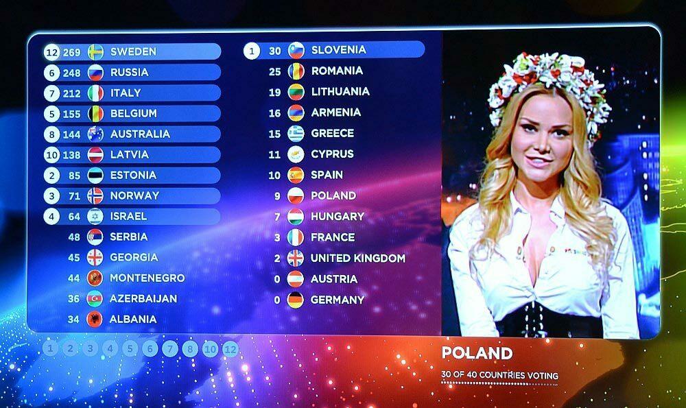 Po 3/4 oddanih glasovih je vodila Švedska. (Foto: Alesh Maatko)