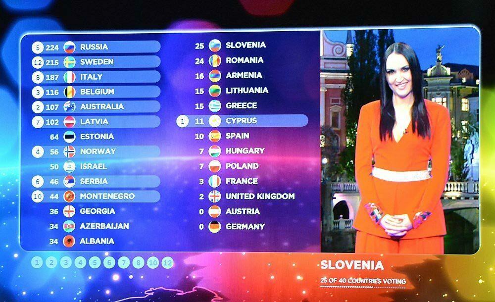 Slovenske točke je sporočila Tinkara Kovač. (Foto: Alesh Maatko)